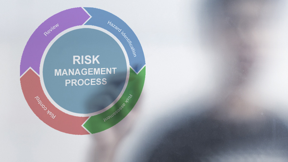 Risk Management for Managers and Supervisors